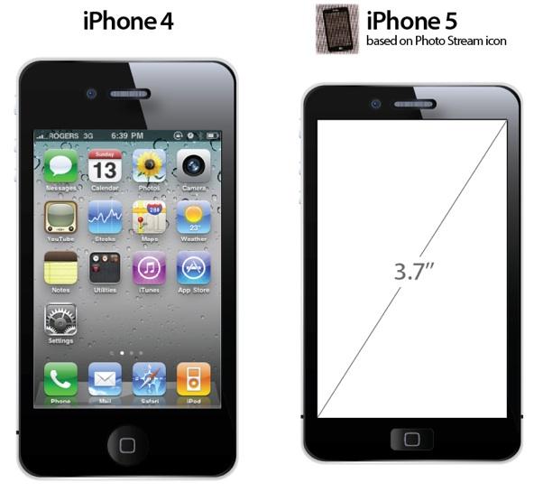 iphone 4s arányok