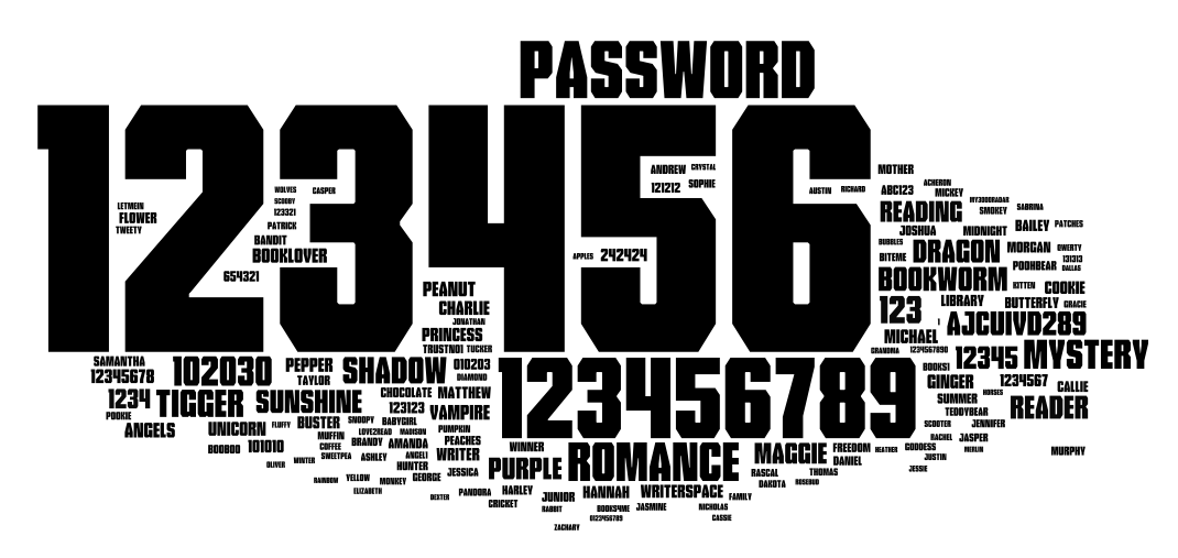 lulzsec-62k-password-tag-cloud