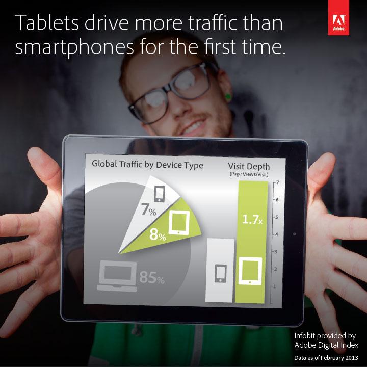 Tablets-vs-Smartphones-Graphic_FINAL