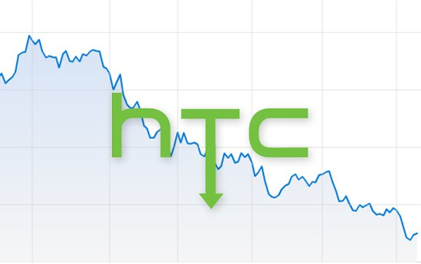 HTC stock down over 6 months