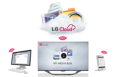 lg-tv-LA8600-feature-img-detail_LG_Cloud-1