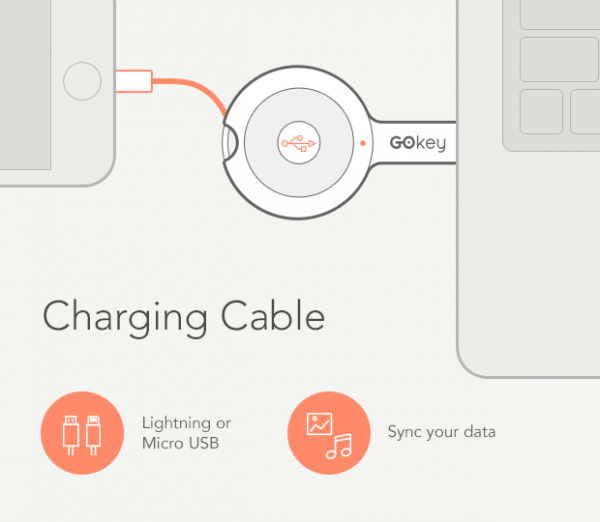 20140424084047-charging-cable