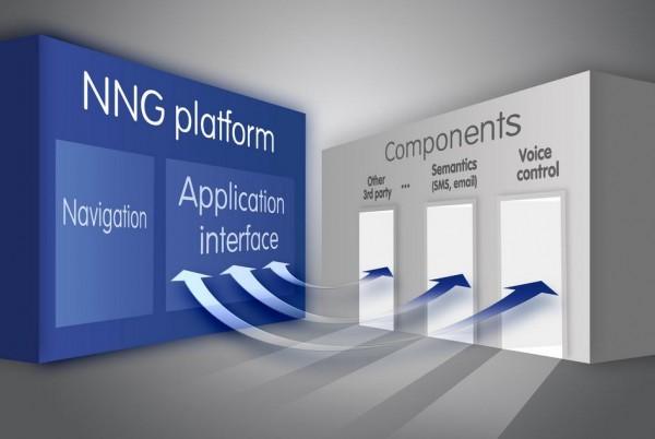 nng platform image