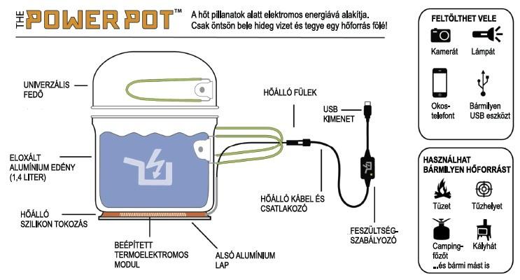 PowerPot_3
