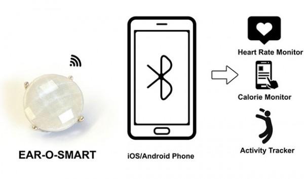 ear-o-smart02