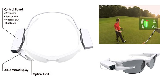 A Sony minden szemüveget okossá varázsol