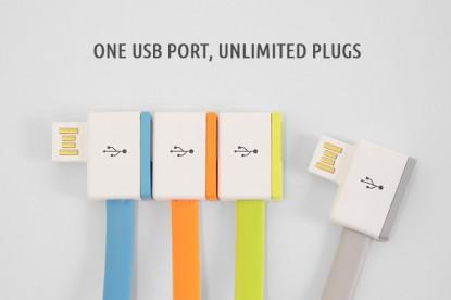 Forradalmi újdonság jön az USB piacán