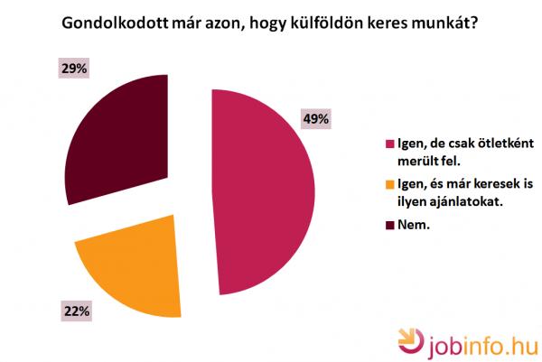 Jobinfo_munkero_mobilitas_kutatas_kulfold