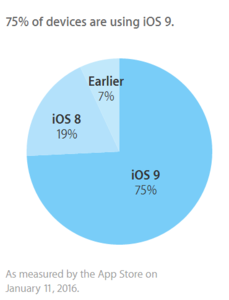 apple ios9 phone