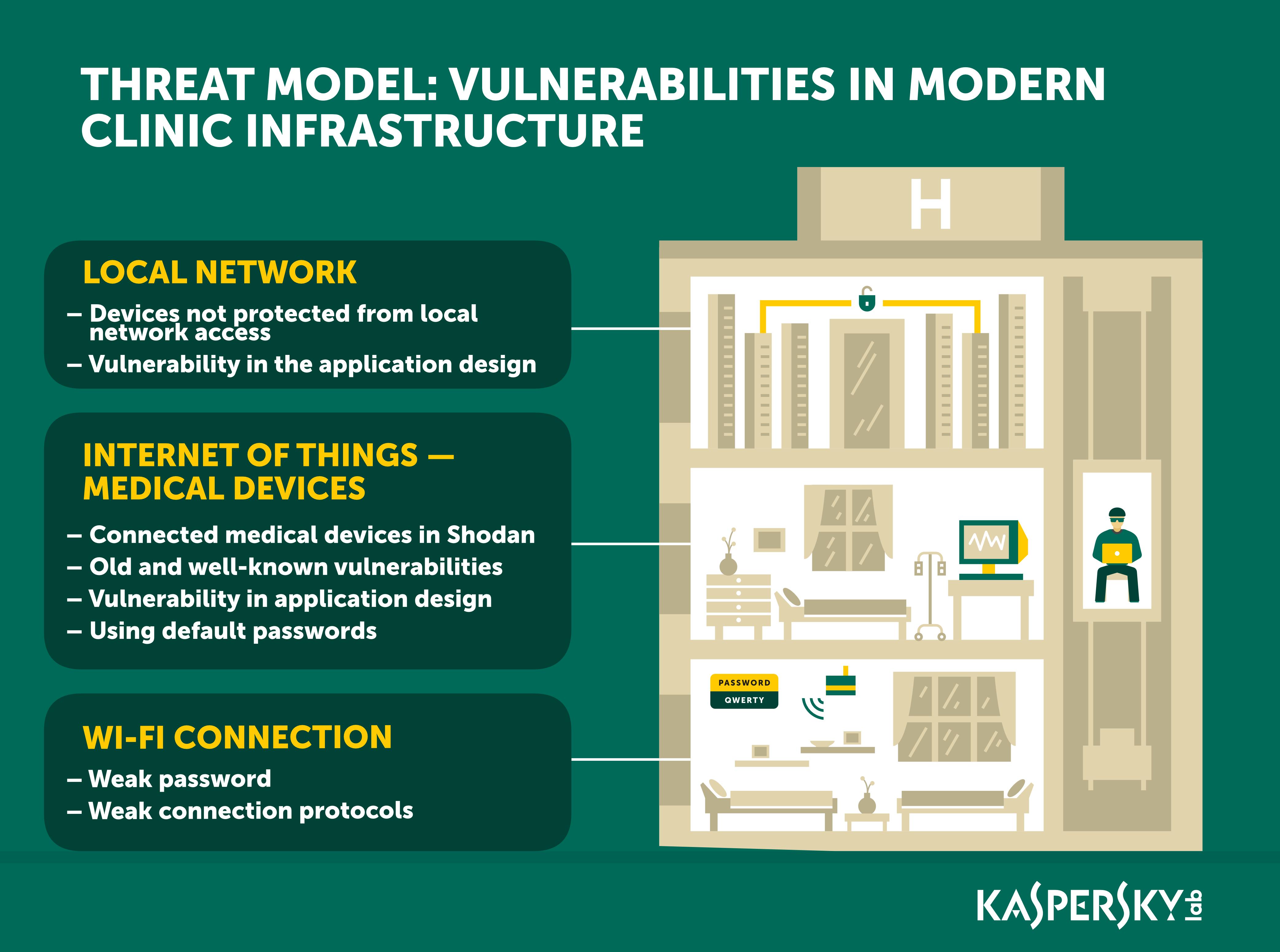 Modern hospital infrastructure_fnl