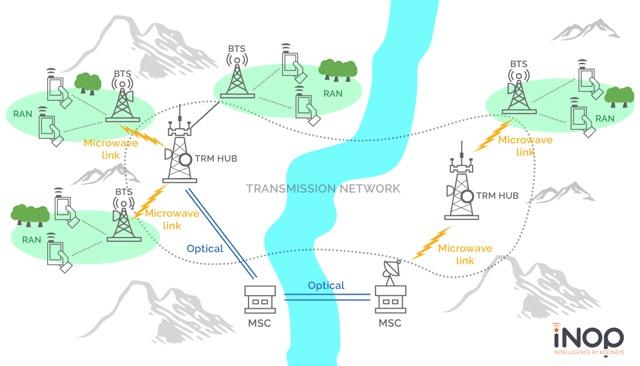 inop_network