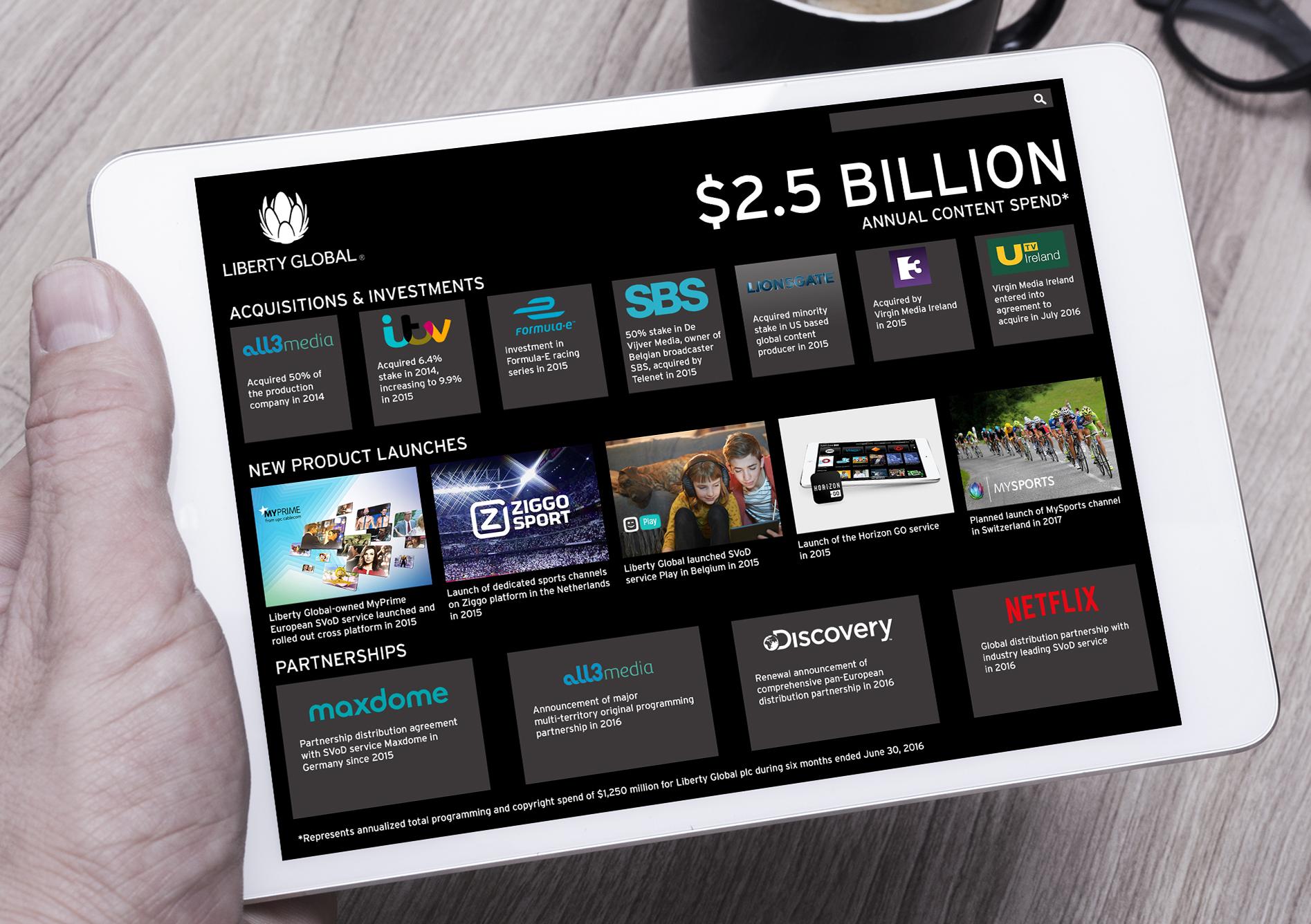 Liberty Global infografika1