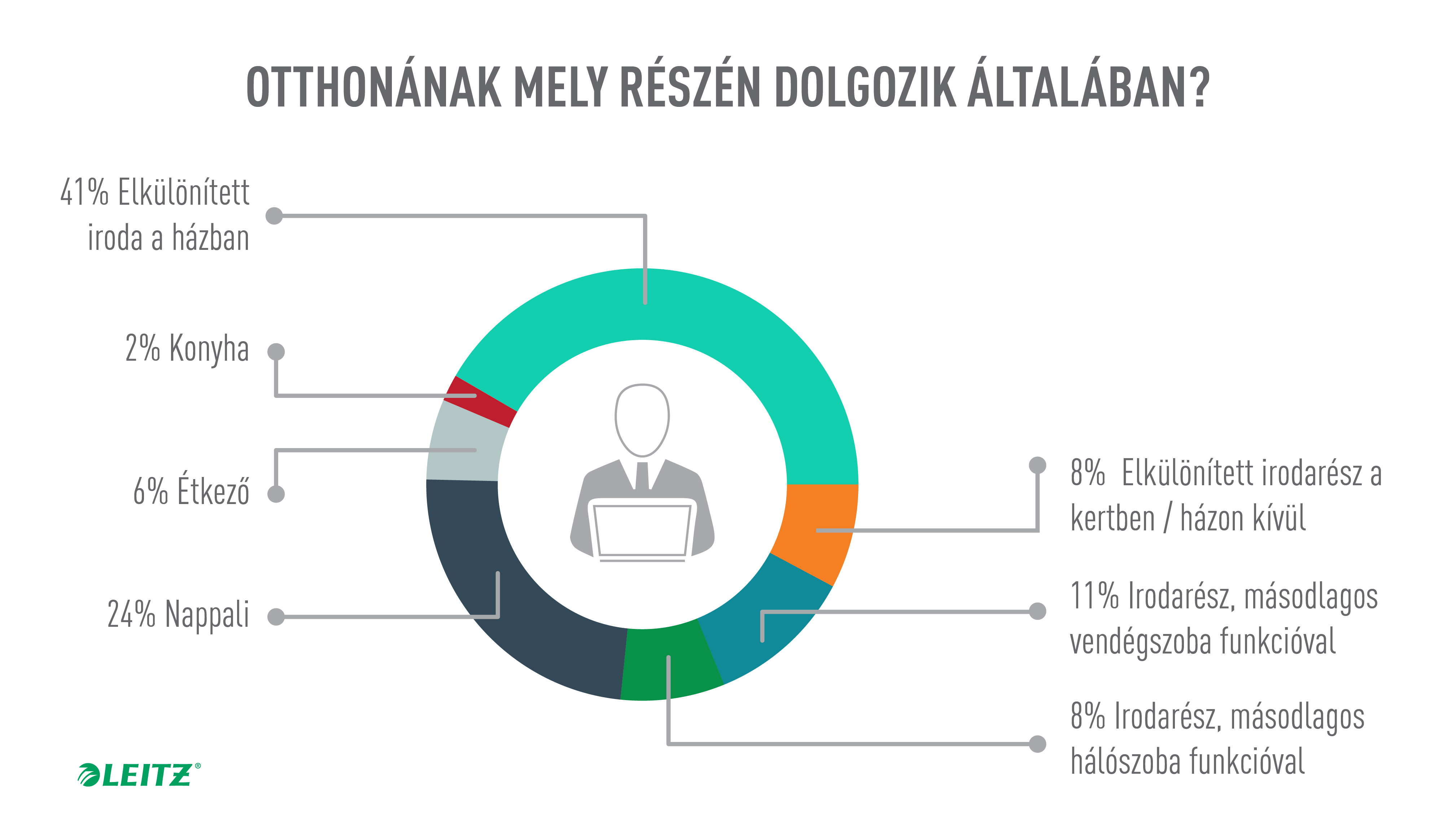 Leitz-infografika_161024_1