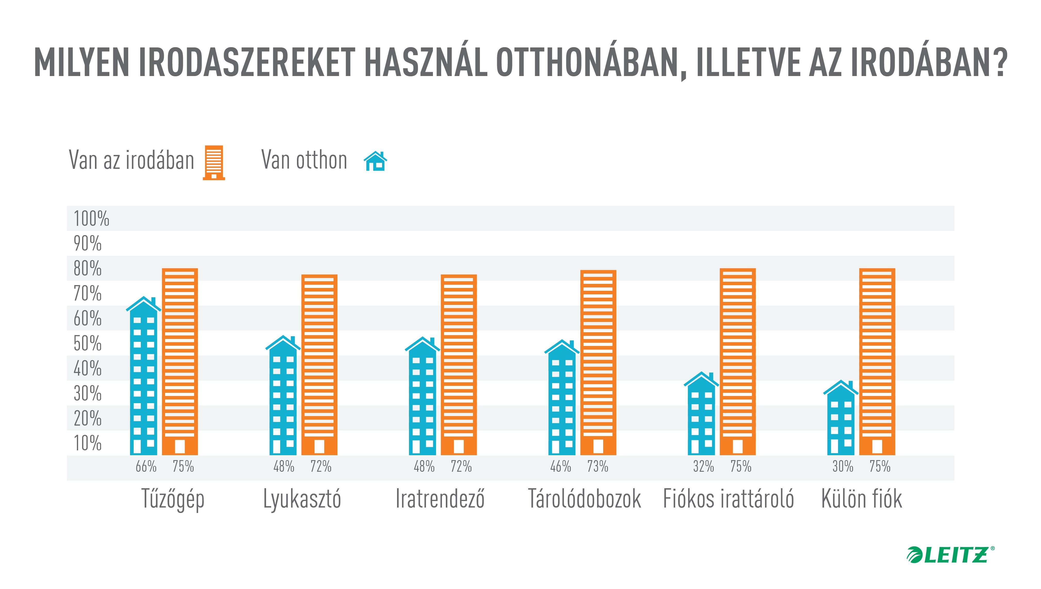 Leitz-infografika_161024_2