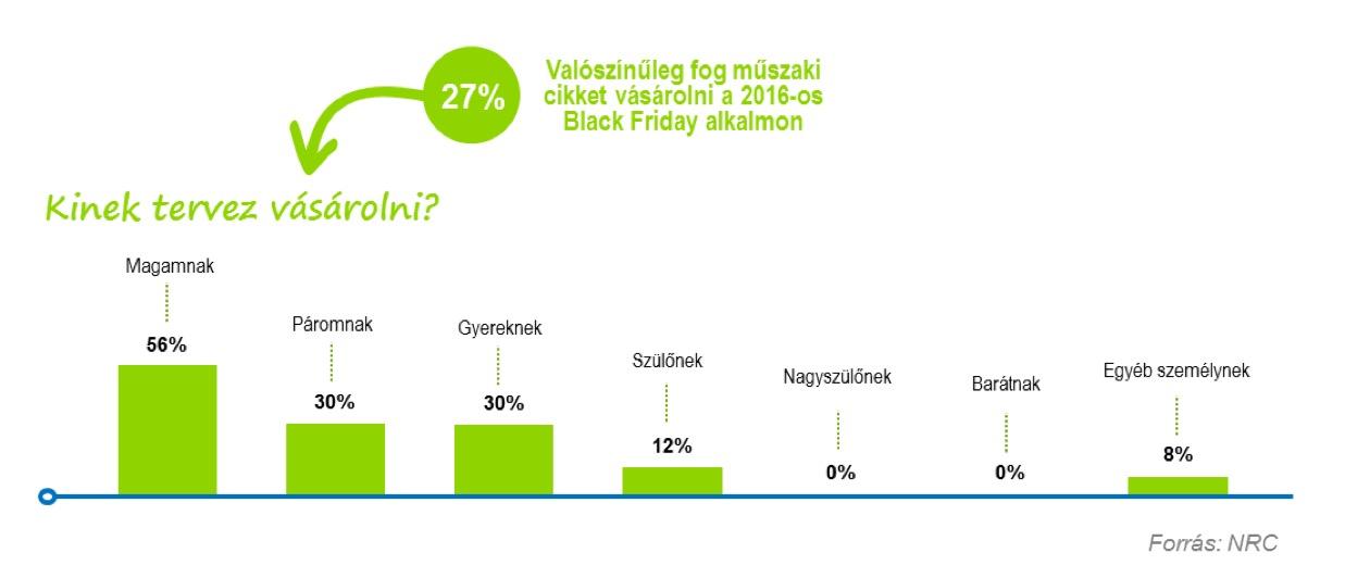 blackfridaymediamarkt2