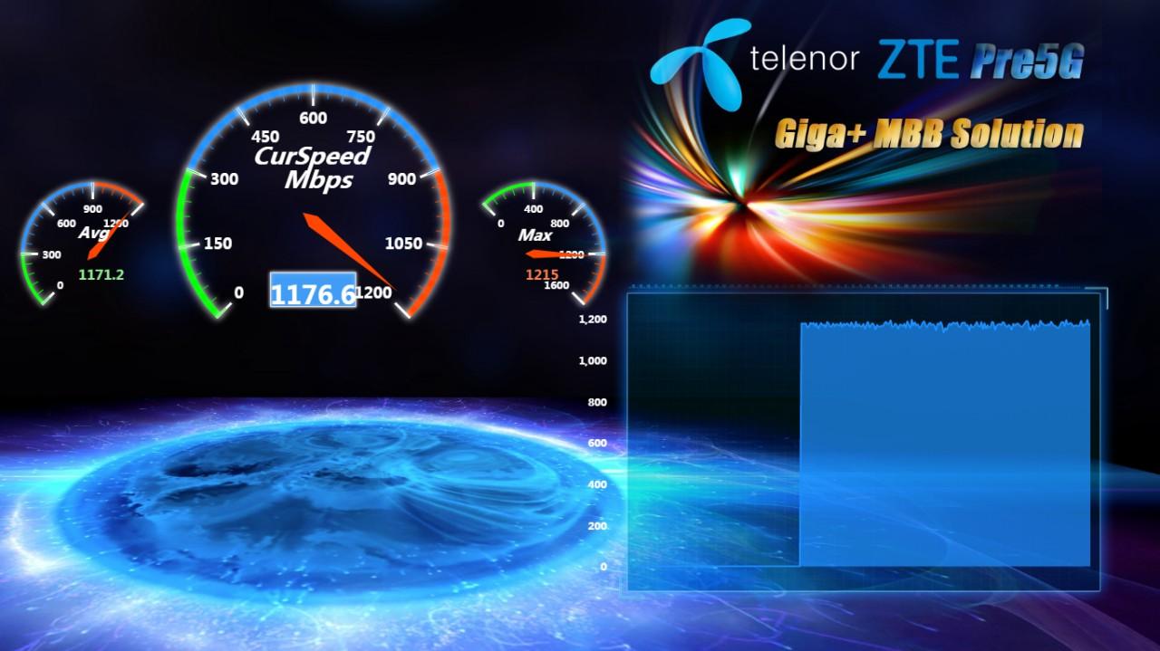 telenor-1-2gbps2