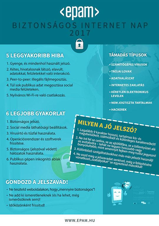biztonsagos_internet_napja_infografika