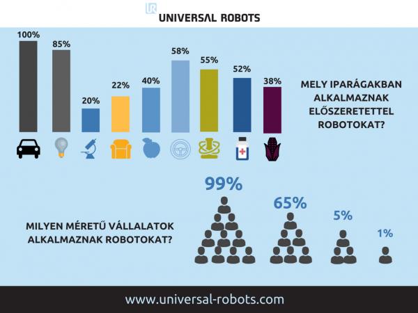 a_jovo_mernokei_ilyen_lesz_a_munka_az_ipari_robotokkal
