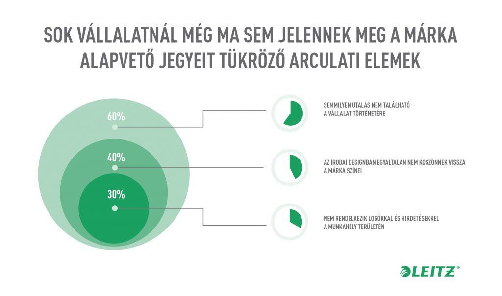 leitz_design-es-motivalas_infografika