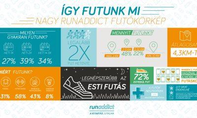 runaddict_infografika