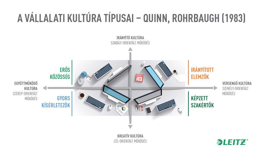 vallalati_kultura_leitz_infografika