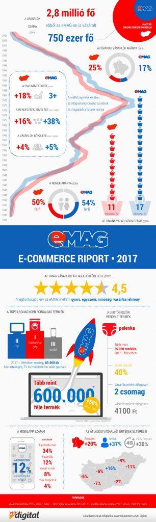 emag_infografika