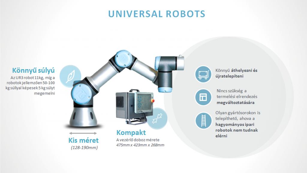 universal_robots_parameterek