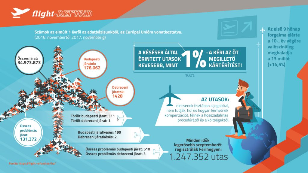 flight_refund_infografika