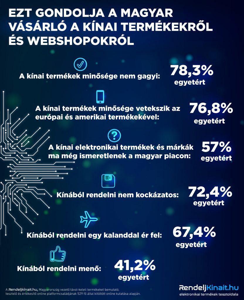 rendeljkinait_infografika_online_20180328