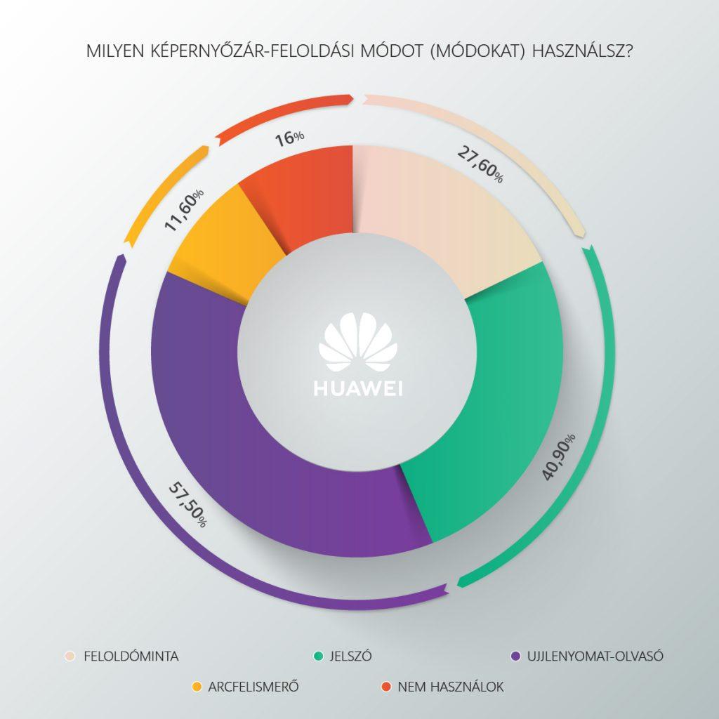 1200x1200_infografika_legnepszerubb