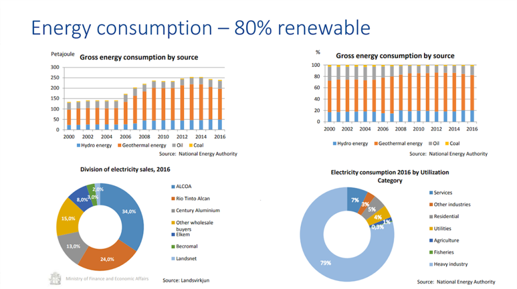 energy-cunsumption-graphic