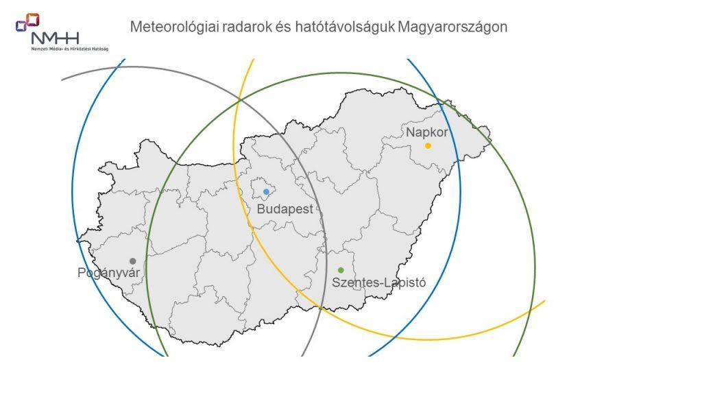 terkep_meteorologiai_radarok