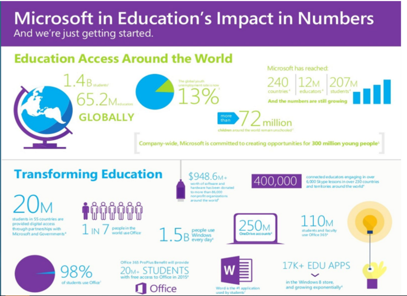 microsoft-in-education