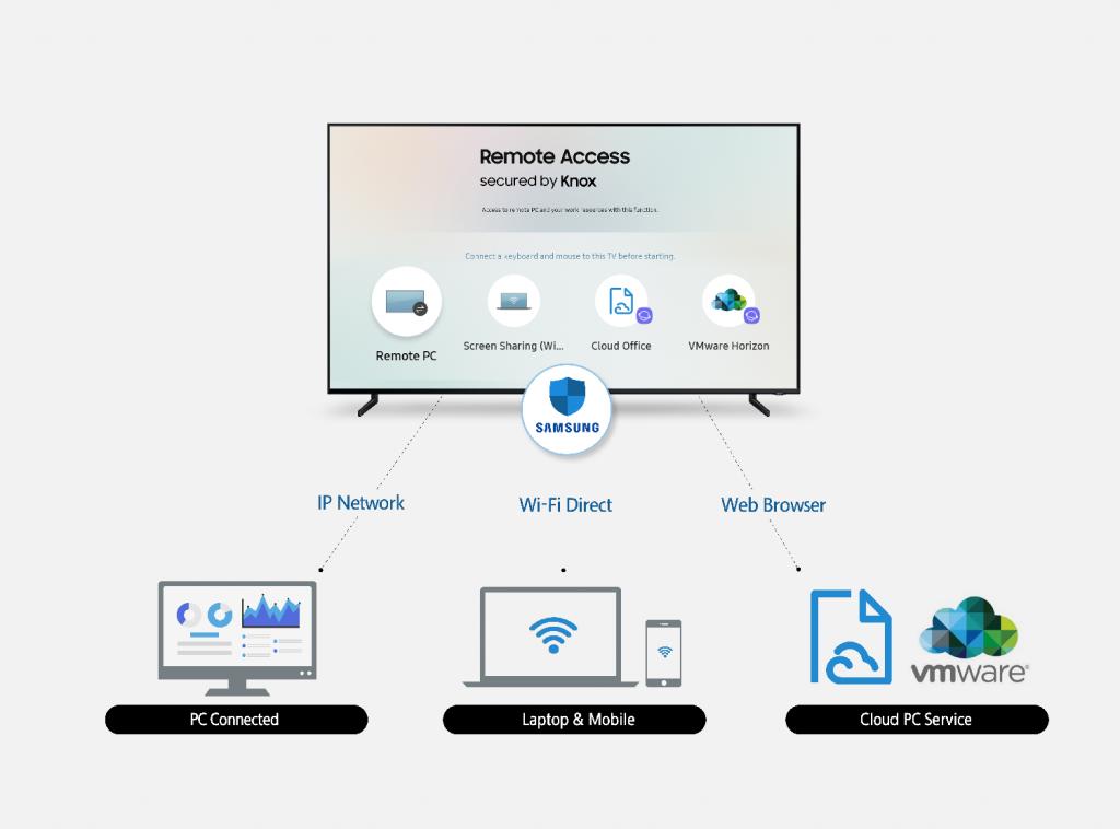samsung_remote_access-1