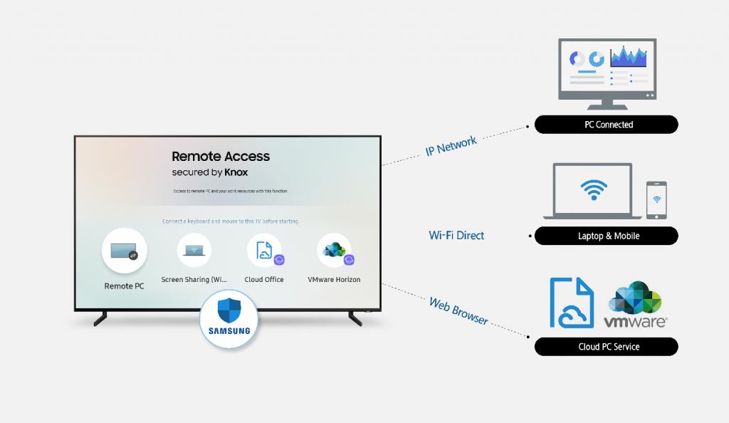 samsung_remote_access-2