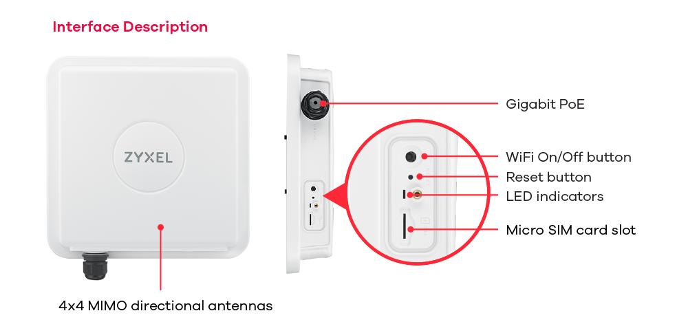 lte_router_application_diagram
