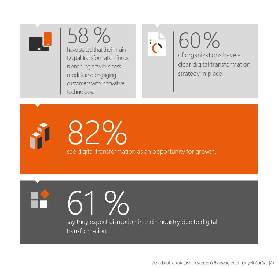 digital-transformation2