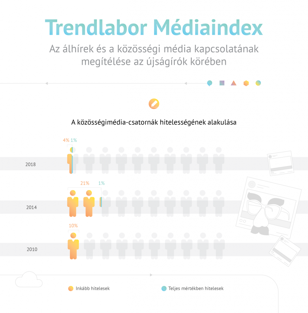 mediaindex_ii_b-02