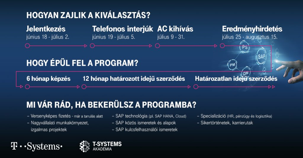 tsystems_sapakademia_infografika_f