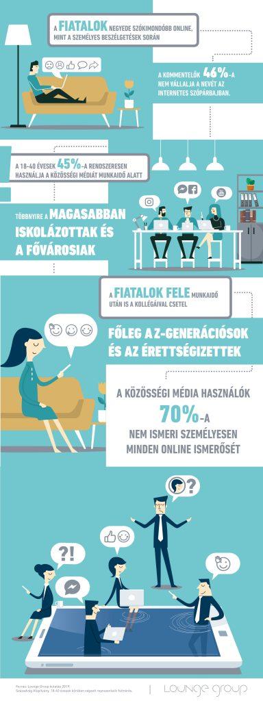 infografika_founge-group_0719