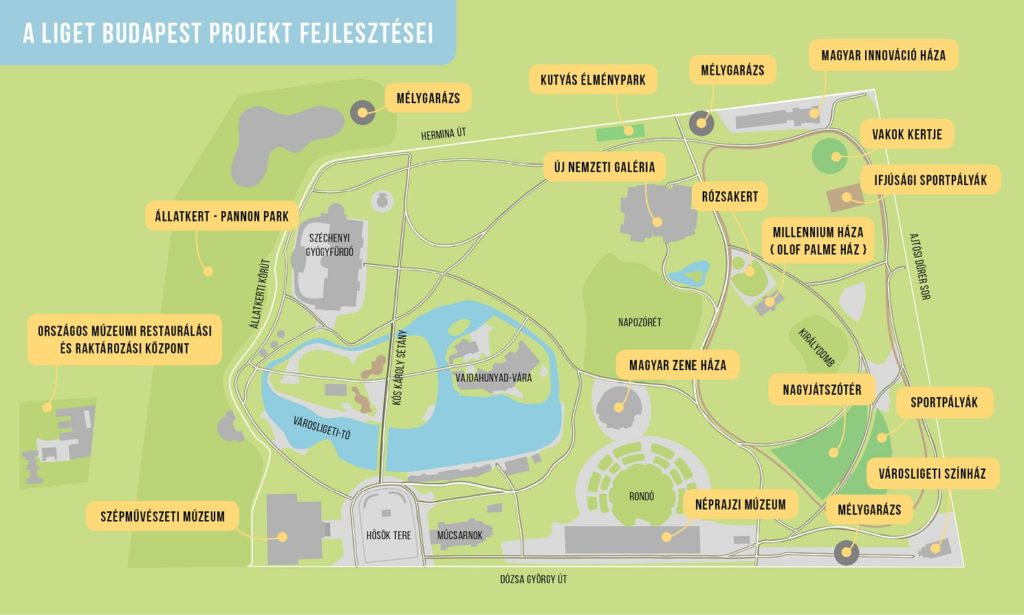 fejlesztések a városligetben_térkép