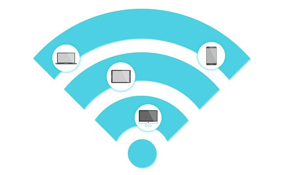 Wi-Fi történelem