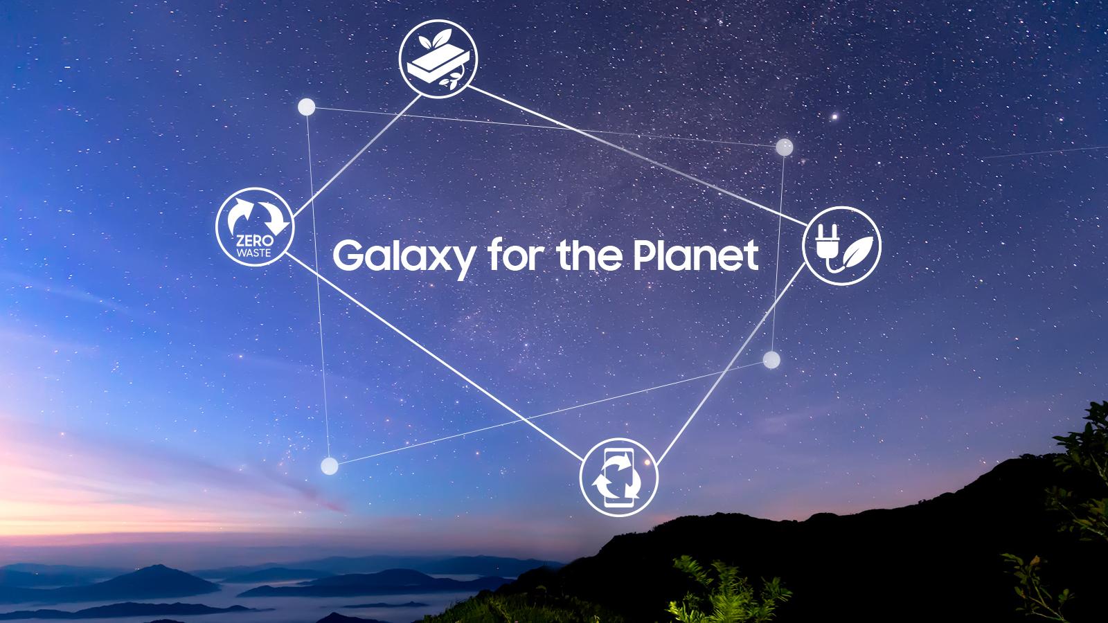 galaxy a bolgyóért
