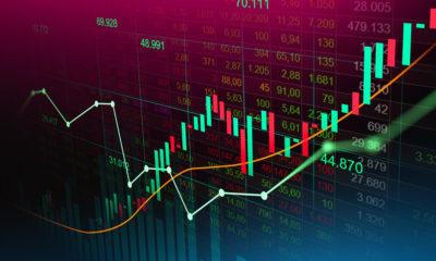 NIO részvény